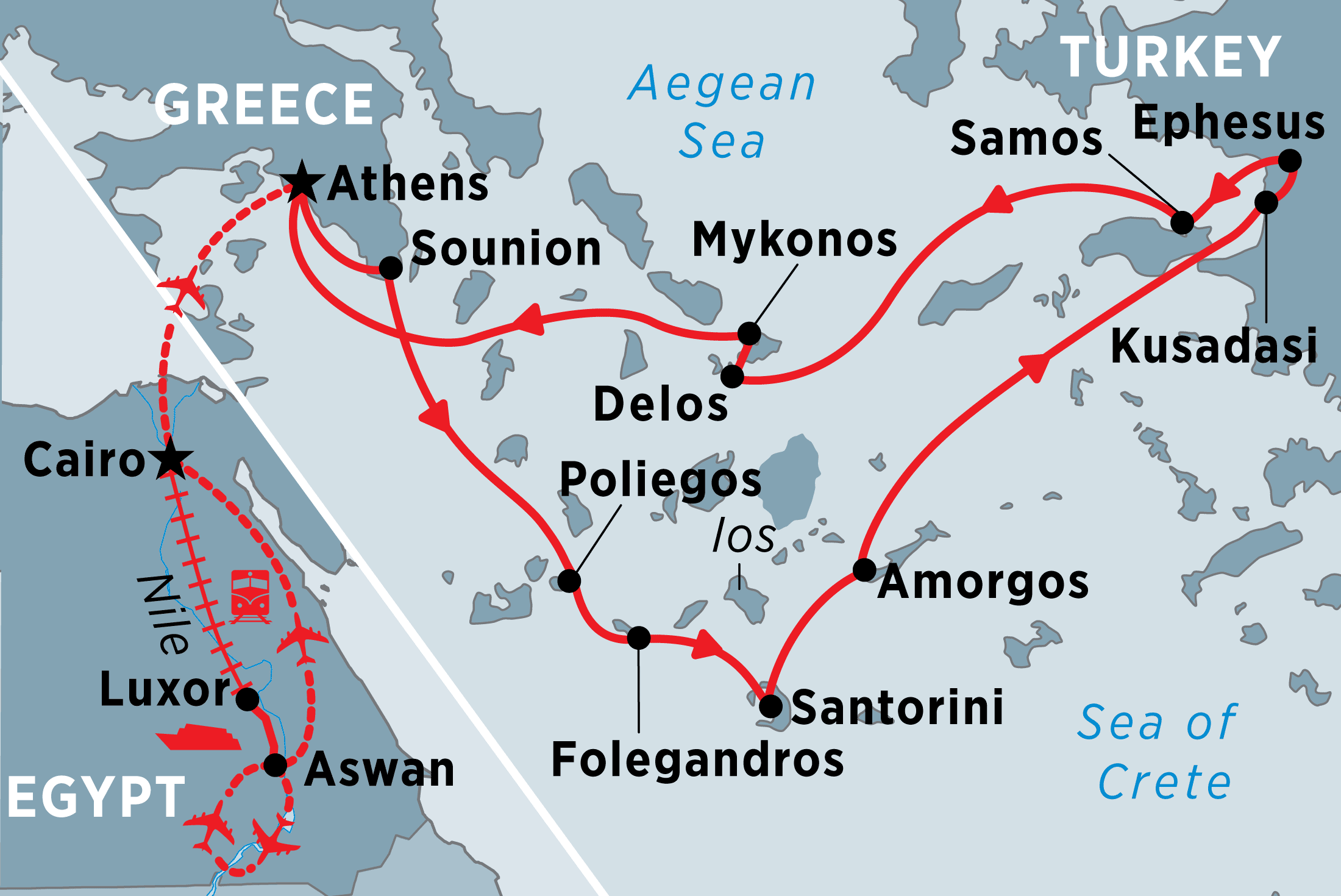 Nile Valley And Greece By Land And Sea Overview Nile Valley And Greece By Land And Sea